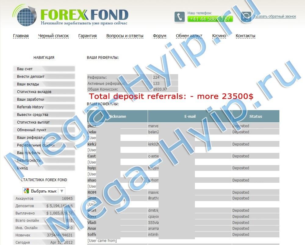 Forex fond